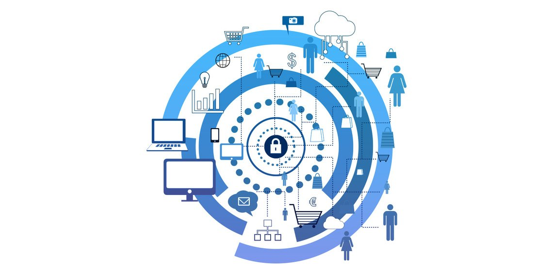 Data Governance Datenschutz