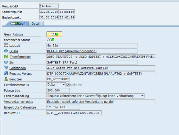 SAP BW on HANA - caching with ABAP - b telligent