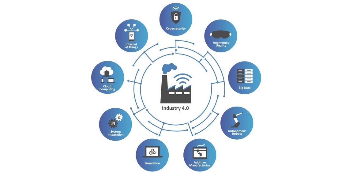 Industry 4.0 Smart Factory