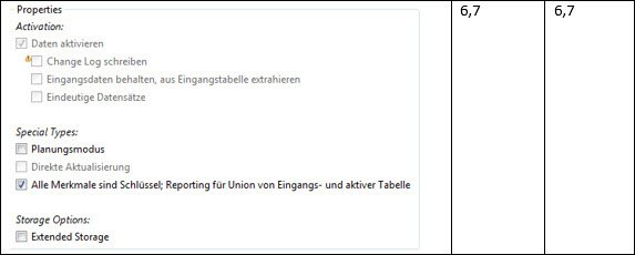sap-hana-advanced-data-store-object-verknuepfung-views-in-tabellen